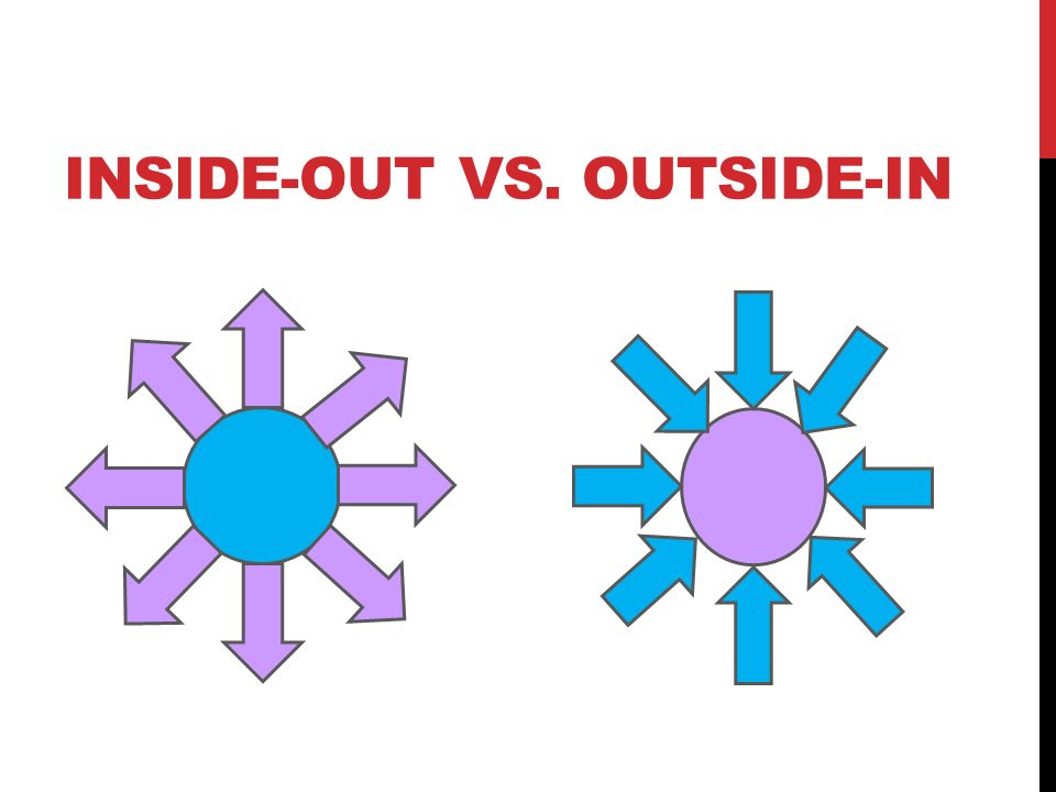 outside in or inside out Disclaimer all content on this website, including dictionary, thesaurus, literature, geography, and other reference data is for informational purposes only.