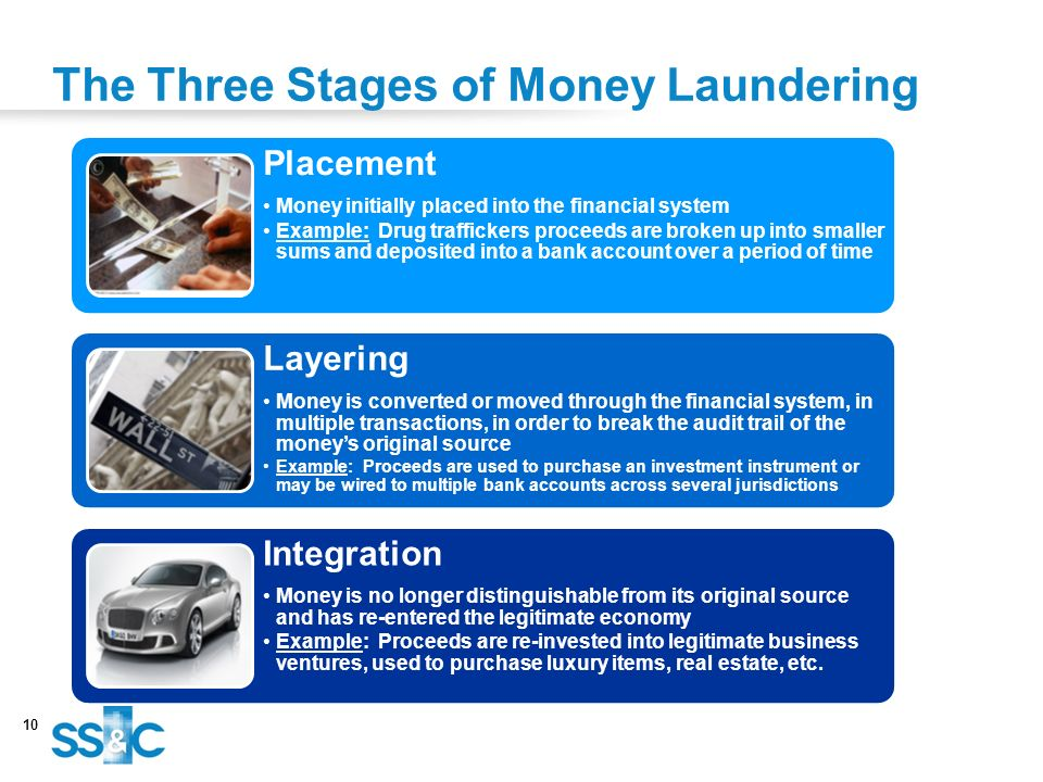 Stages of money laundering | onestopbrokers – forex, law.