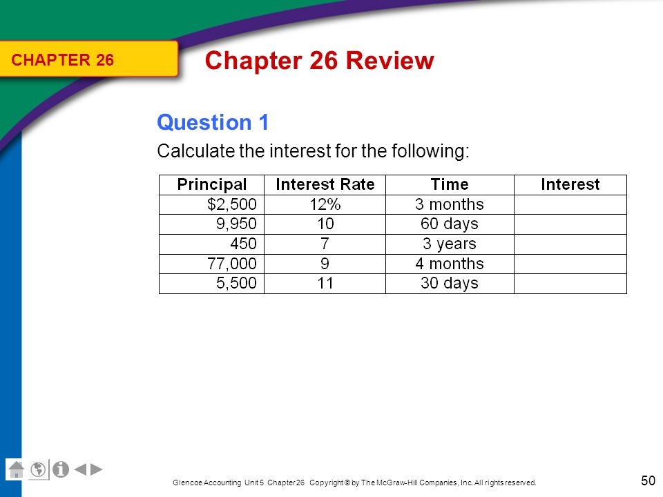 glencoe accounting answer key Chapter 26 Notes Payable and Receivable - ppt video online download