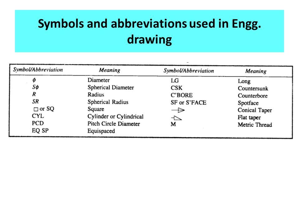 Dr R Ribeiro Mechanical Engg Dept Iitd Ppt Video Online Download