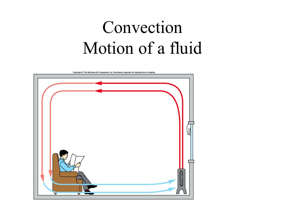 Convection Motion of a fluid