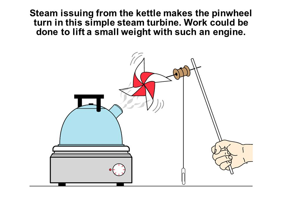 Steam issuing from the kettle makes the pinwheel turn in this simple steam turbine.
