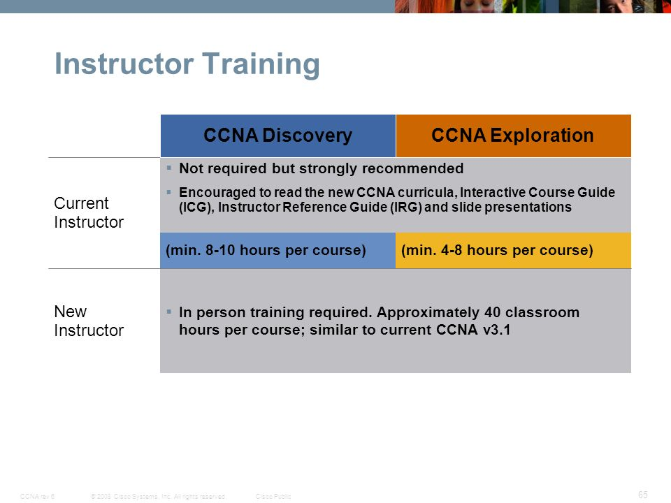 cisco networking academy new ccna curricula ppt download rh slideplayer com Cisco Networking Lab CCNA Practice Labs