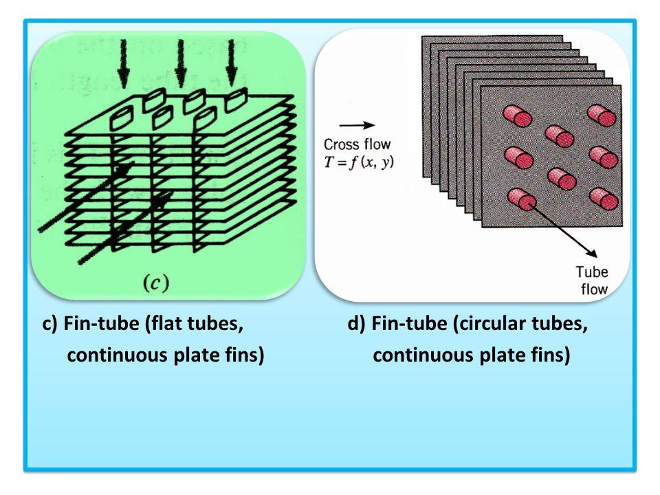 Chapter 4 3 Compact Heat Exchangers Ppt Video Online