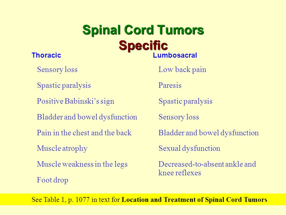 Spinal Cord Tumors Specific