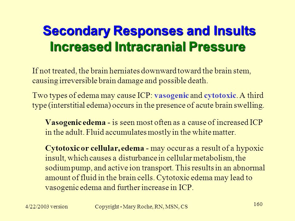 Secondary Responses and Insults Increased Intracranial Pressure