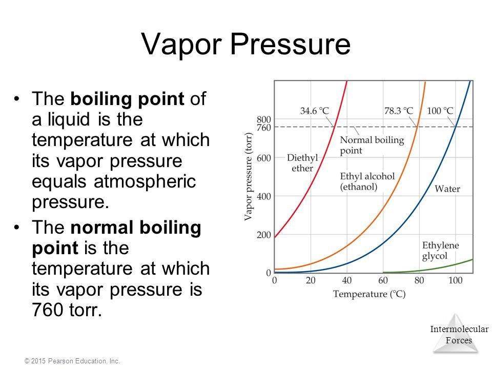 vapor pressure and temperature relationship in gases