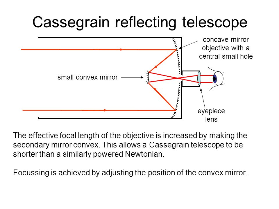 Focal Length Telescope Lens Diagram Ppt Diy Enthusiasts Wiring