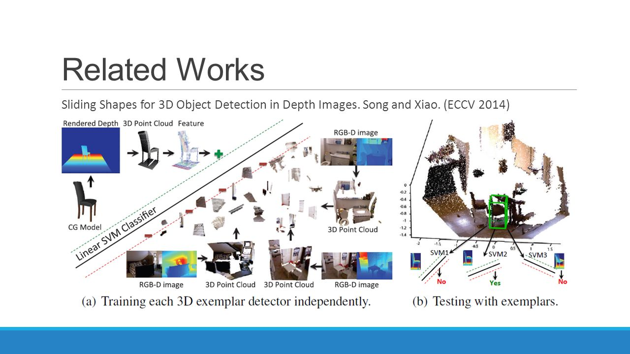 Survey of Object Classification in 3D Range Scans - ppt