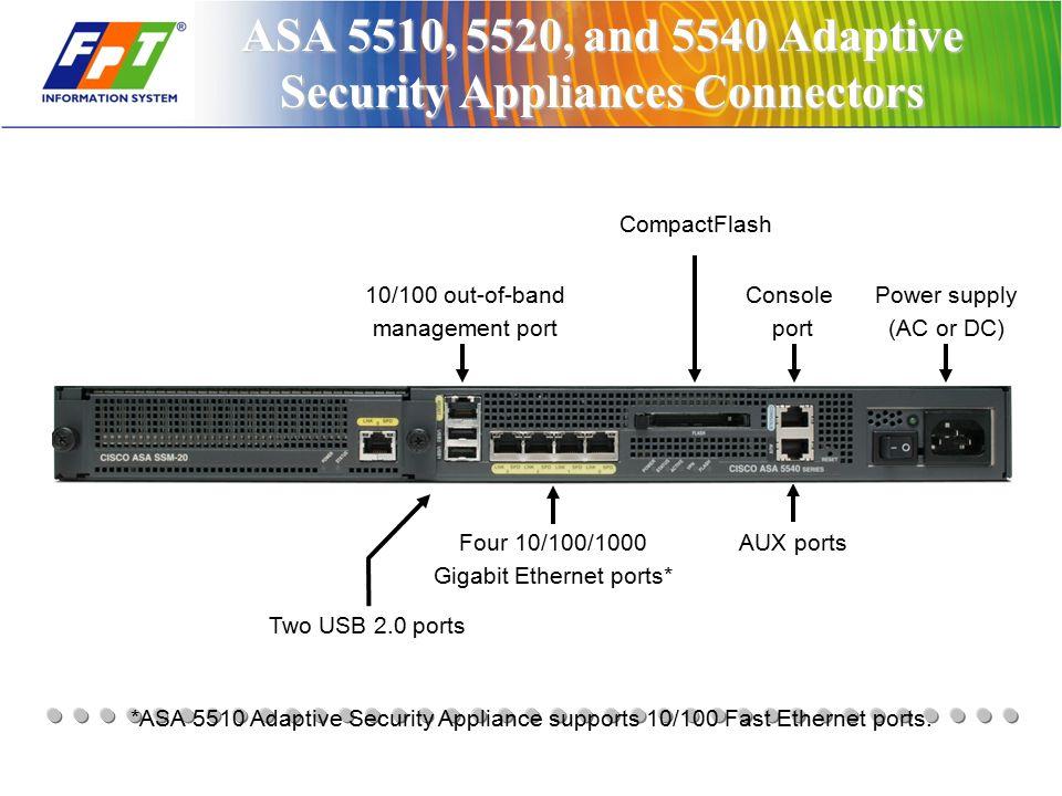 Forgot Password Cisco Asa 5510 ••▷ SFB
