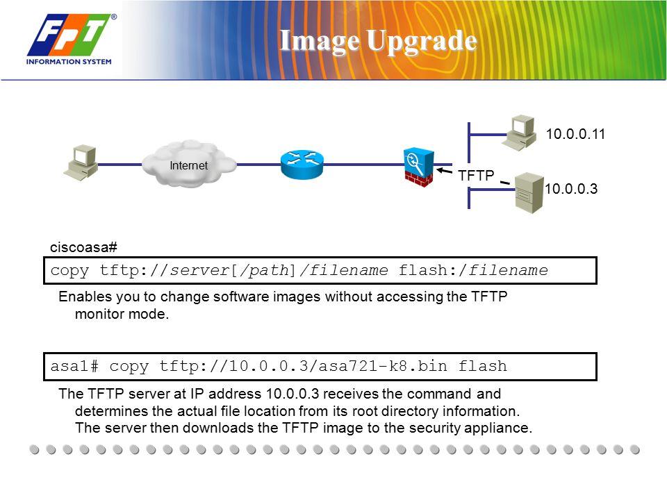Cisco Asa Copy Ftp