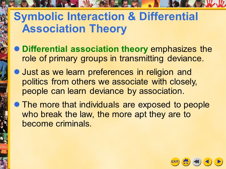 The Nature Of Deviance Deviance Is Behavior That Departs From