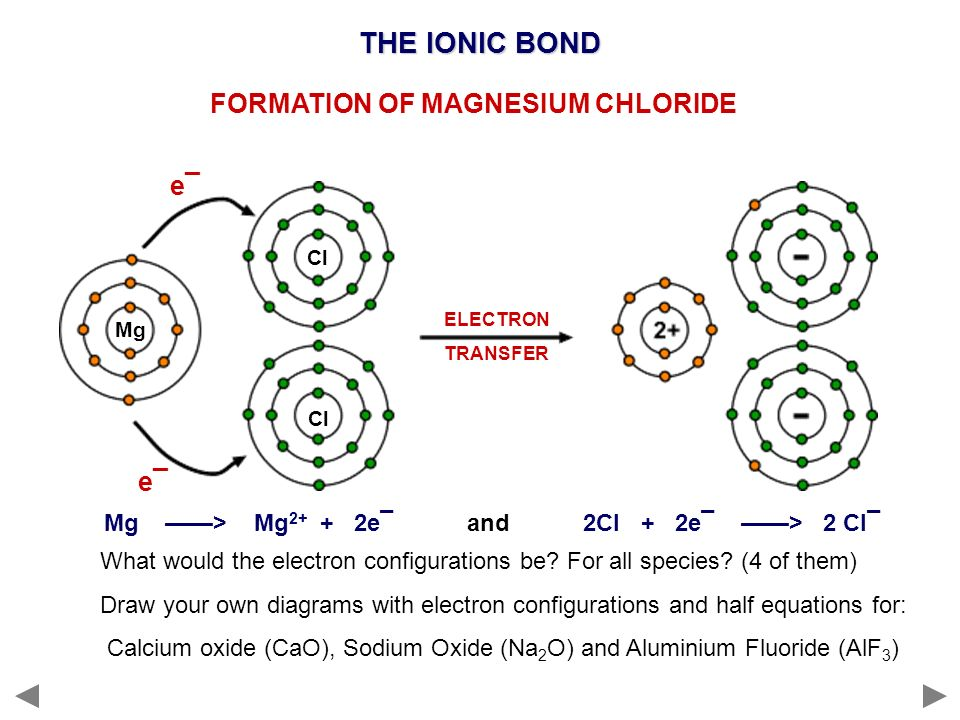 What Do You Know About Bonding Ppt Video Online Download