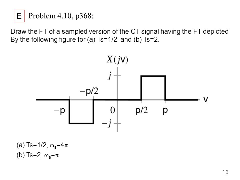 E Problem 4.10, p368: Draw the FT of a sampled version of the CT signal having the FT depicted.