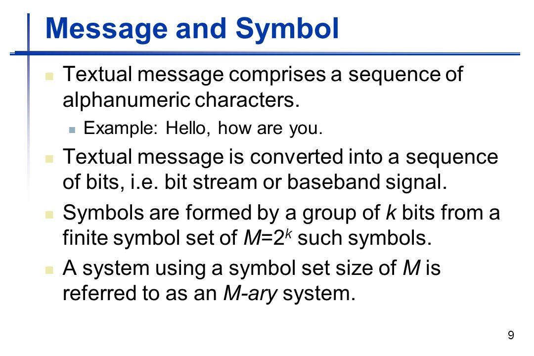Formatting And Baseband Modulation Ppt Download