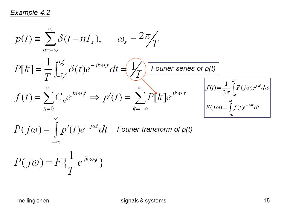 Fourier transform of p(t)