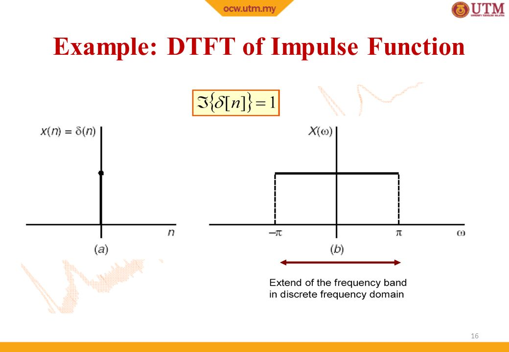 Example: DTFT of Impulse Function