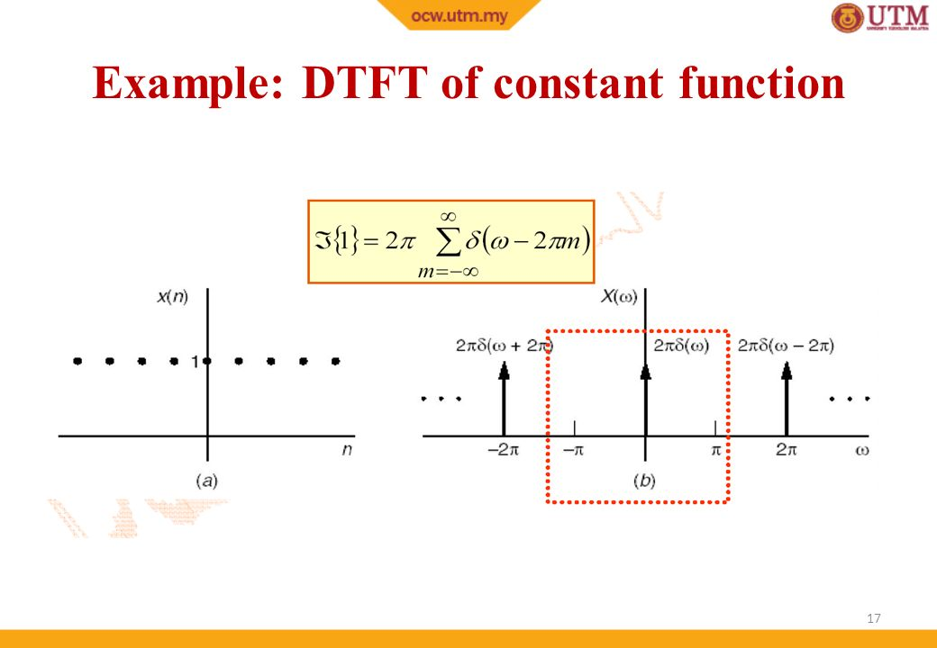 Example: DTFT of constant function