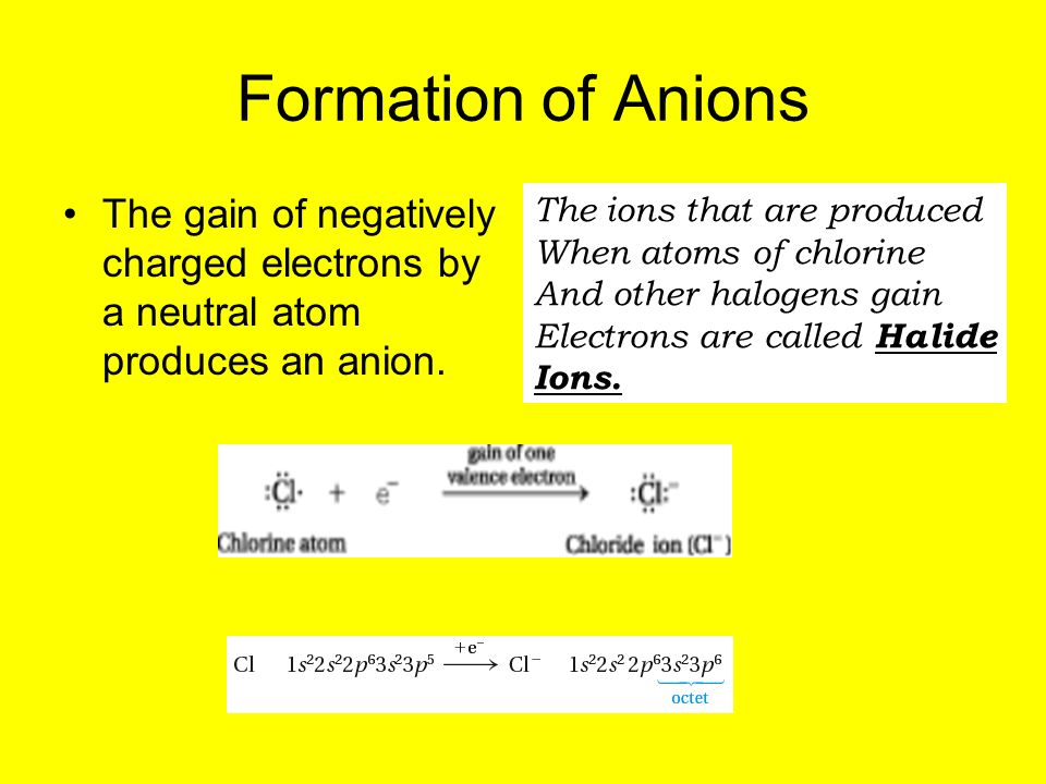 Formation of Anions The gain of negatively charged electrons by a neutral atom produces an anion. The ions that are produced.