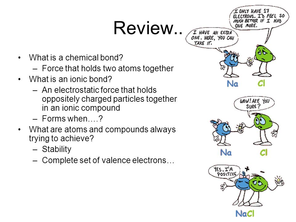 Review.. What is a chemical bond Force that holds two atoms together