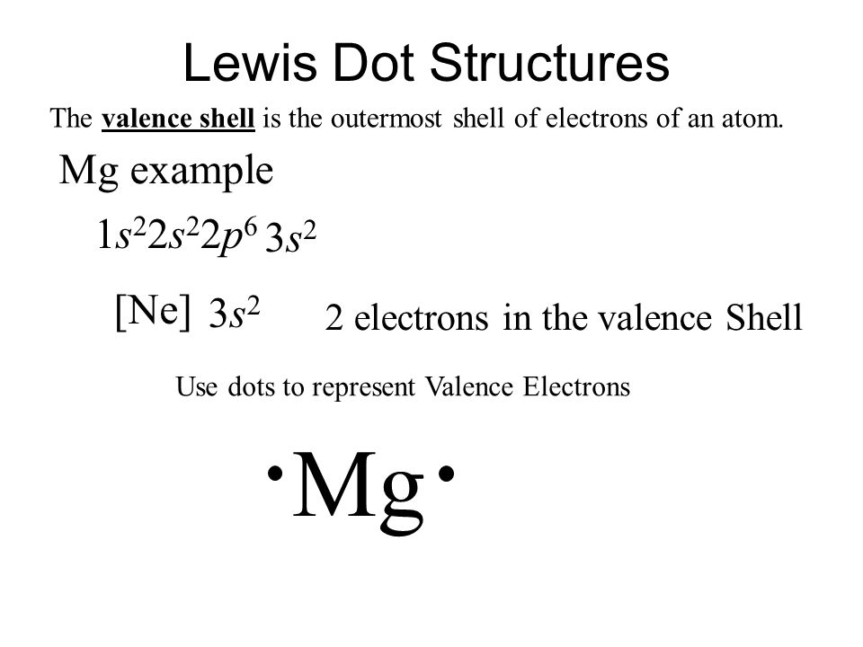 Mg Lewis Dot Structures Mg example 1s22s22p6 3s2 [Ne] 3s2