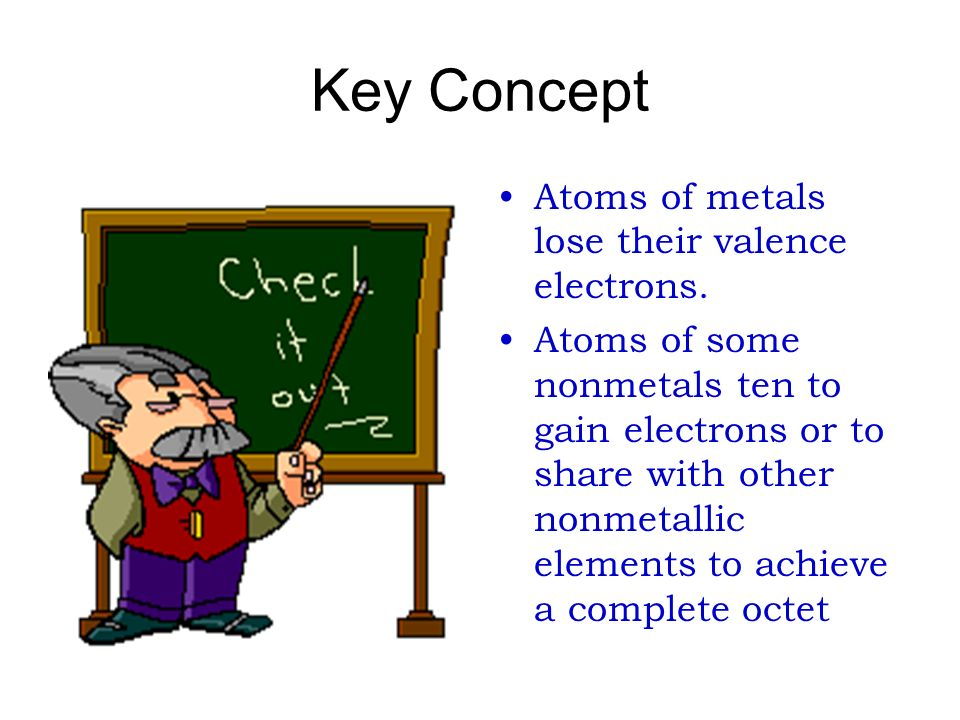 Key Concept Atoms of metals lose their valence electrons.