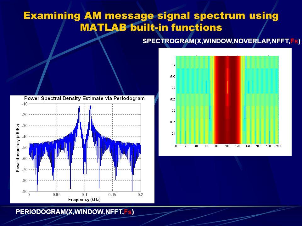 Matlab Spectrum Plot