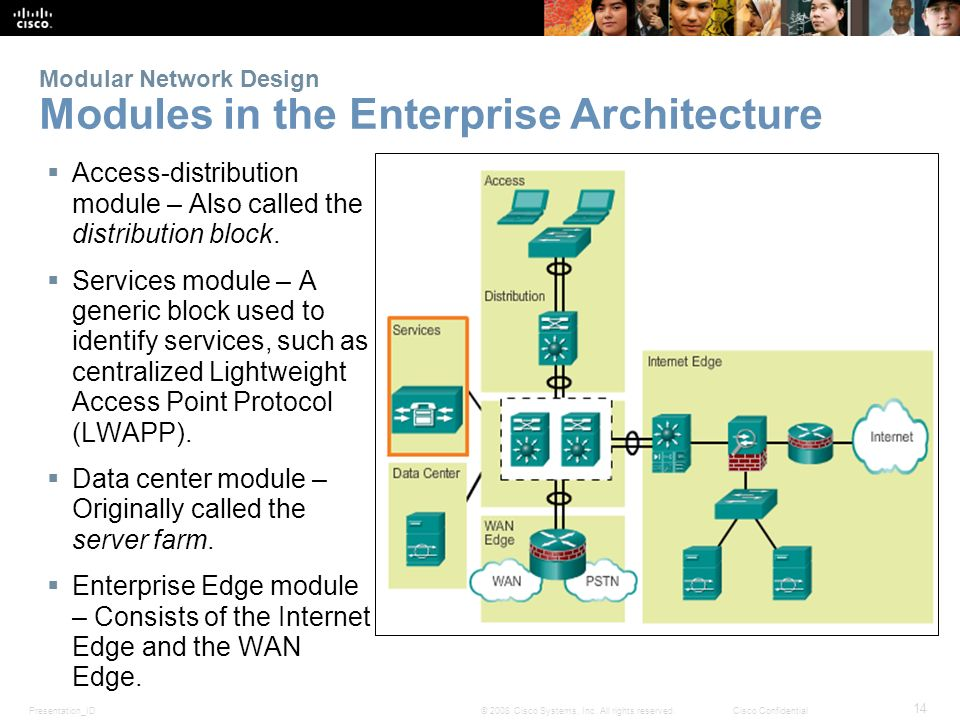 Chapter 1: Hierarchical Network Design - ppt download