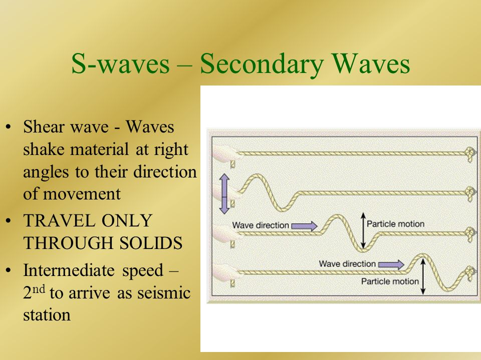S-waves – Secondary Waves
