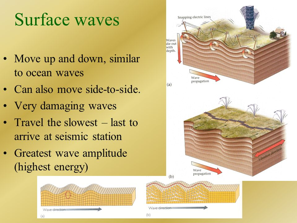 Surface waves Move up and down, similar to ocean waves