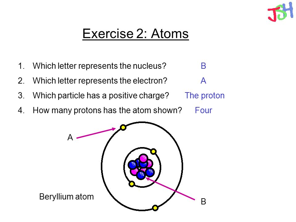 Atomic structure structure of the atom elements mixtures compounds exercise 2 atoms 1 which letter represents the nucleus ccuart Image collections