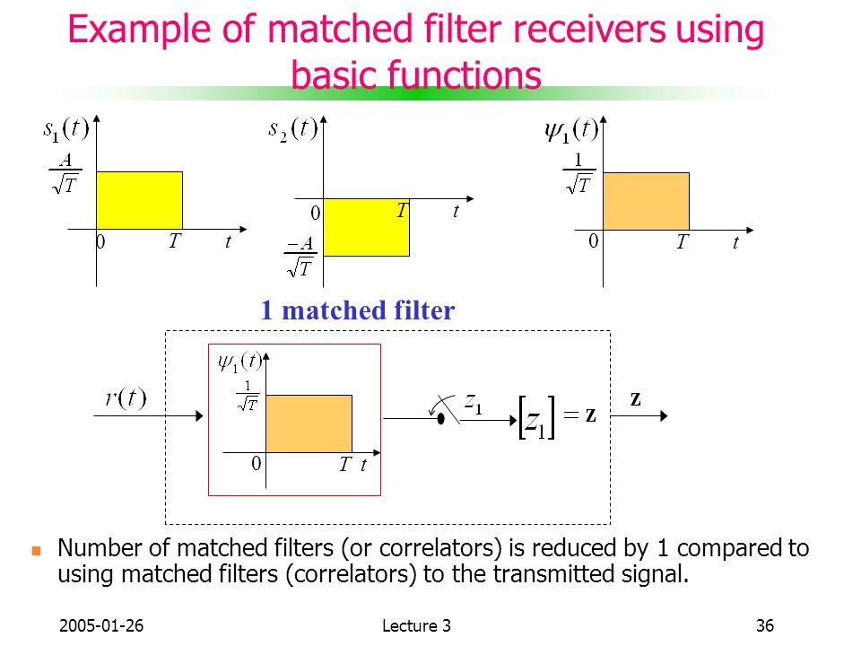 matched filter in digital communication pdf