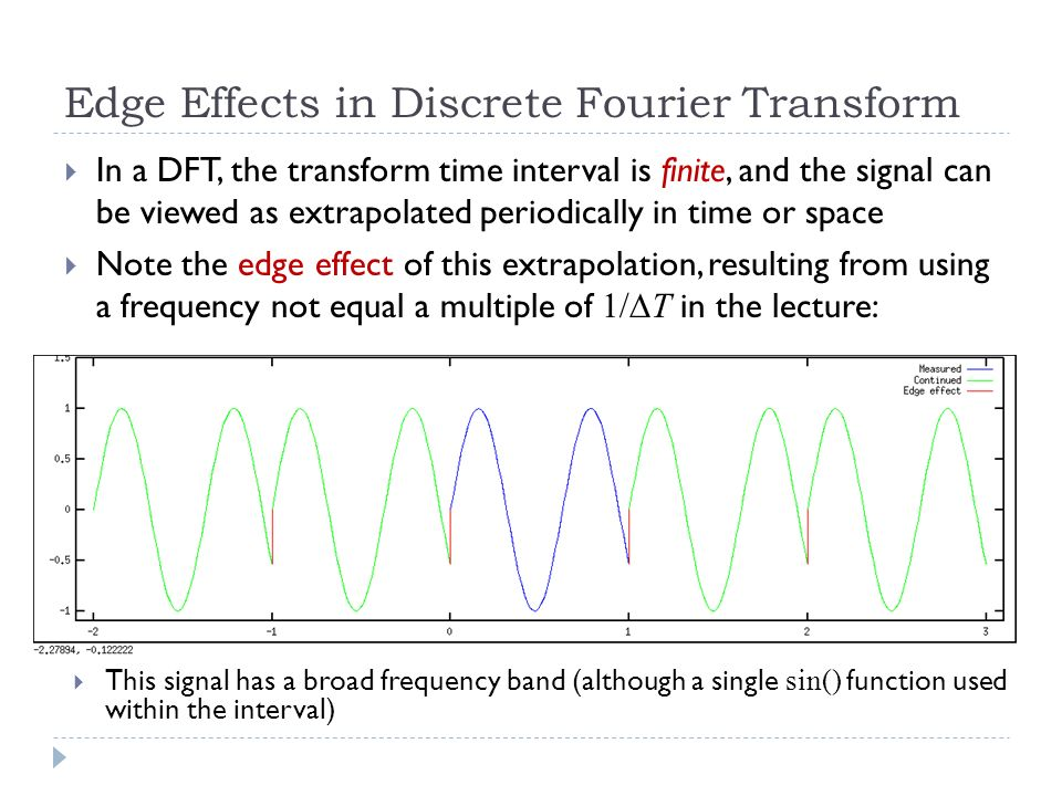 Edge Effects in Discrete Fourier Transform