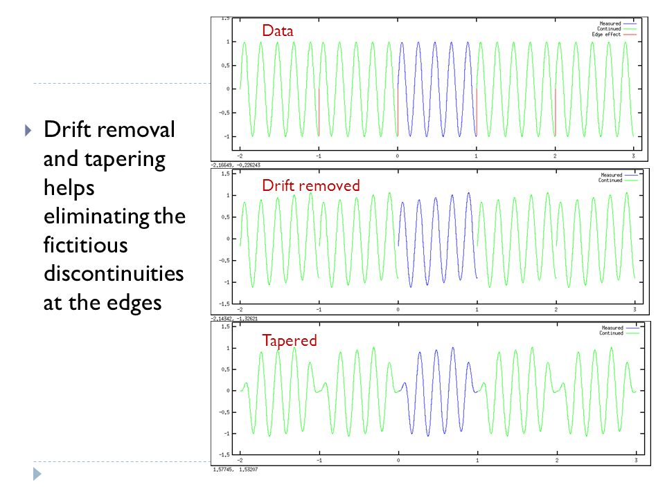 Data Drift removal and tapering helps eliminating the fictitious discontinuities at the edges.