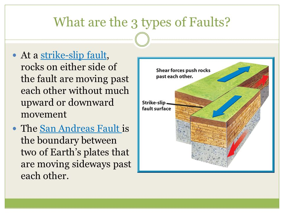 What are the 3 types of Faults