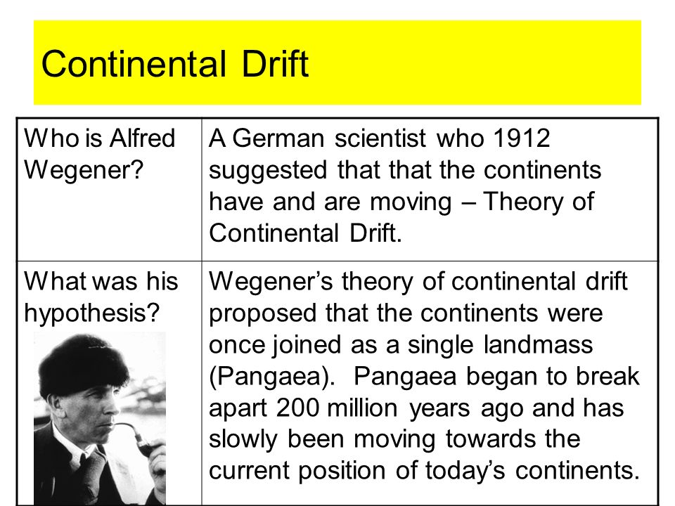 Continental Drift Who is Alfred Wegener