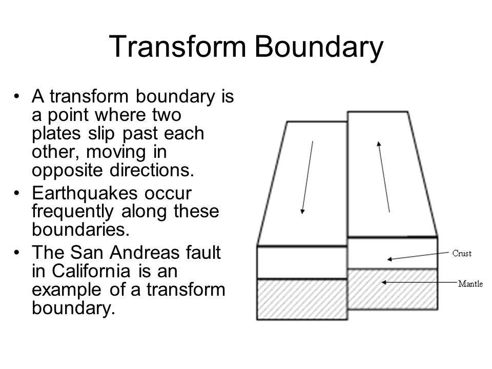 Transform Boundary A transform boundary is a point where two plates slip past each other, moving in opposite directions.