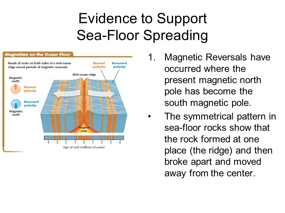 Evidence to Support Sea-Floor Spreading