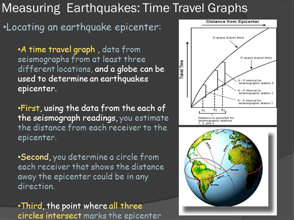 Measuring Earthquakes: Time Travel Graphs