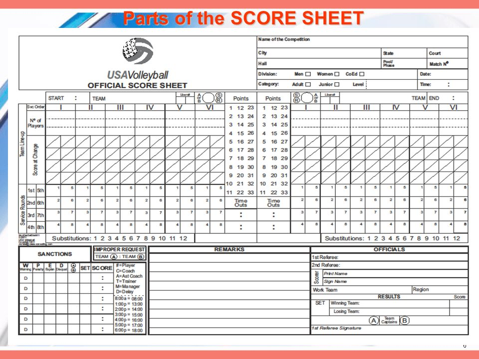 image about Printable Volleyball Score Sheet titled Welcome toward United states of america Volleyball - ppt movie on the net down load