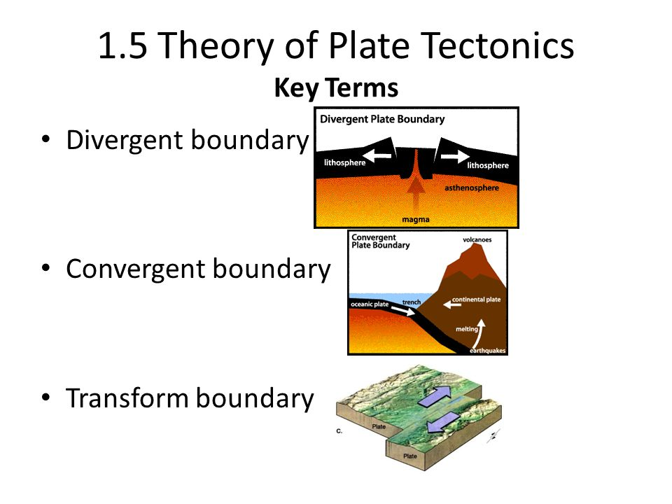 1.5 Theory of Plate Tectonics Key Terms