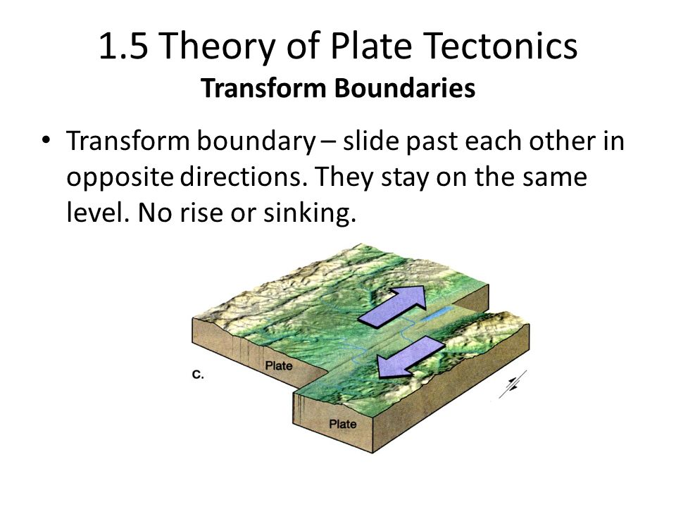 1.5 Theory of Plate Tectonics Transform Boundaries