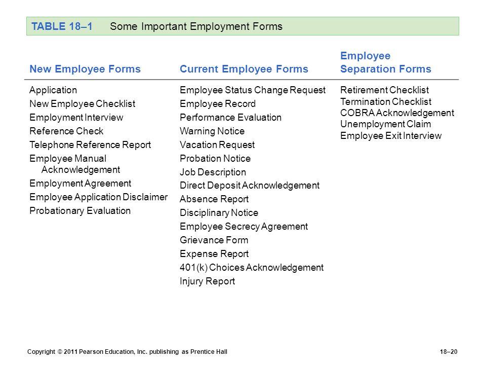 Human Resources Management 12e Gary Dessler Ppt Video Online Download