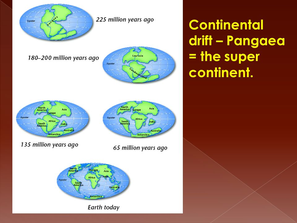 Continental drift – Pangaea = the super continent.