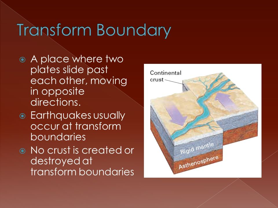 Transform Boundary A place where two plates slide past each other, moving in opposite directions. Earthquakes usually occur at transform boundaries.