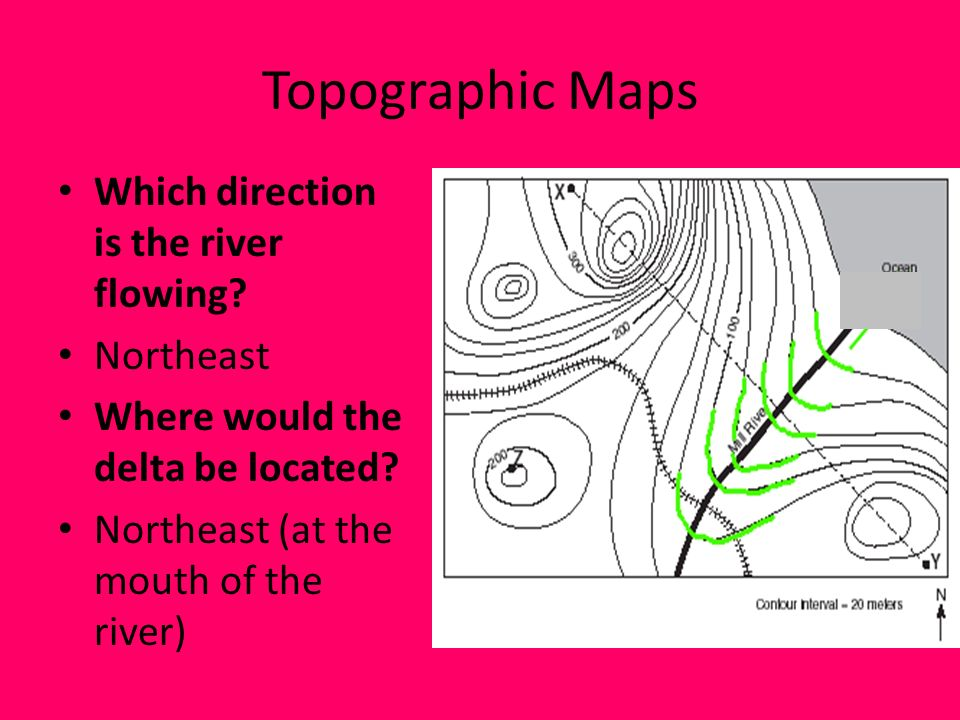 Unit 7 Whiteboard Review - ppt video online download Direction Of River Flow On Topographic Map on