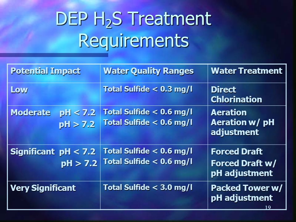 DEP H2S Treatment Requirements