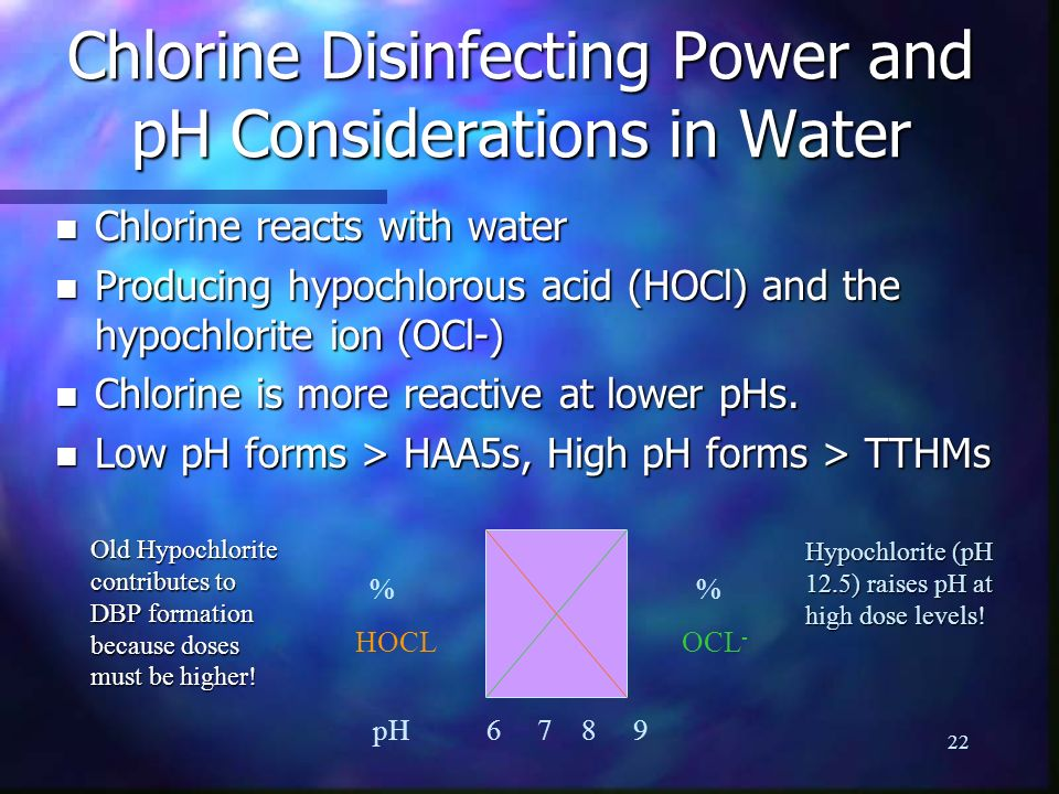 Chlorine Disinfecting Power and pH Considerations in Water