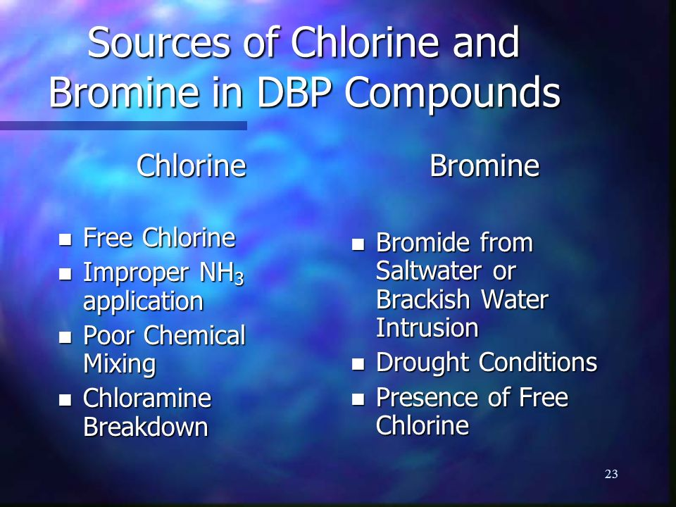 Sources of Chlorine and Bromine in DBP Compounds