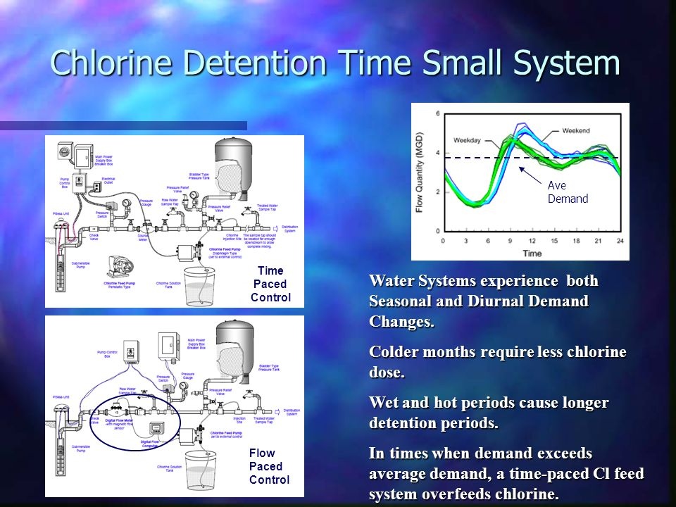 Chlorine Detention Time Small System